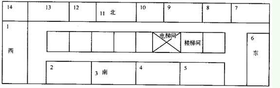 (3)进行施工平面布置设计时,临电配电箱布设应到几级?