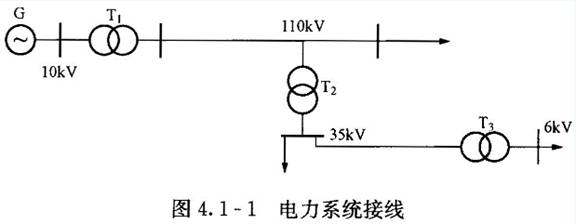 一台SN=63000kVA,50Hz,U1N/U2N=220/10.5kV,YN/d连接的三相变压器,在额定电压下,空载电流为额定电流的1%,空载损耗P0=61kW,其阻抗电压UK=12%;当有额定电流时的短路铜损耗时PCU=210kW,当一次边保持额定电压,二次边电流达到额定的80%且功率因数为0.8(滞后)时的效率为( )。