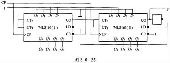 """解题思路:74LS163是具有同步清零功能的4位二进制同步加计数器,其他功能与74LS161相同。 两片74LS163级联后,最多可能有162 =256个不同的状态。根据图示用""""反馈置数法""""构成的电路可知,数据输入端所加数据为00111100,对应的十进制数为60,说明该电路在置数后从00111100状态开始计数。跳过了60个状态。因此,该计数器的模M=256-60=196,即该计数器为一百九十六进制计数器。"""