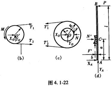 皮带传动装置采用摩擦制动器制动,各部分尺寸如图4.1