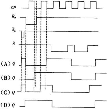 将jk触发器的j,k端连接起来(如图所示),若脉冲信号,置位端,复位端和