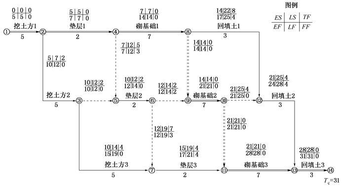 电路 电路图 电子 原理图 693_379